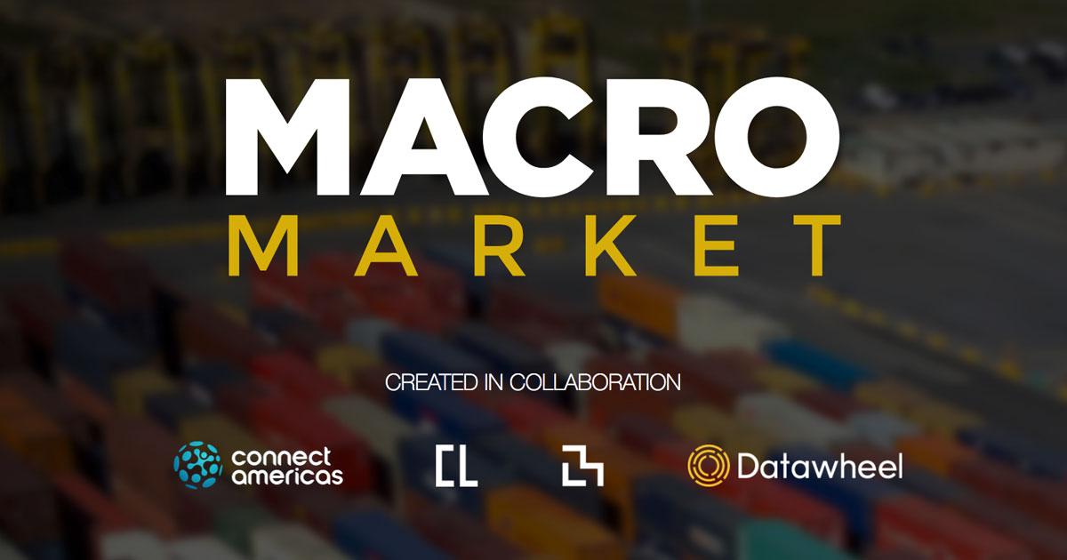 Macro Market